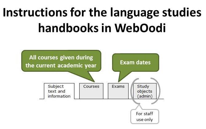 Hanken Weboodi