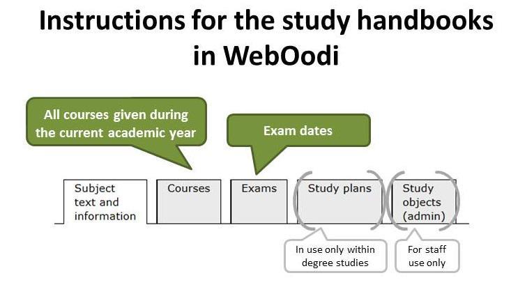 Webood