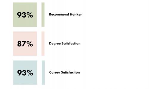 Career Profile Marketing Hanken